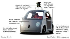 la-sci-g-google-self-driving-car-20140528