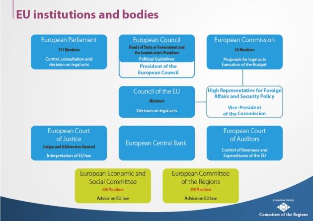 EU2543-infographic-1